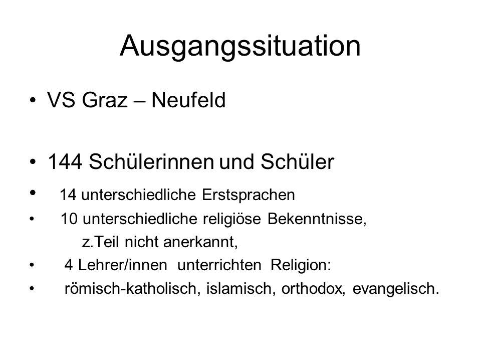 Ausgangssituation VS Graz – Neufeld 144 Schülerinnen und Schüler 14 unterschiedliche Erstsprachen 10 unterschiedliche religiöse Bekenntnisse, z.Teil n