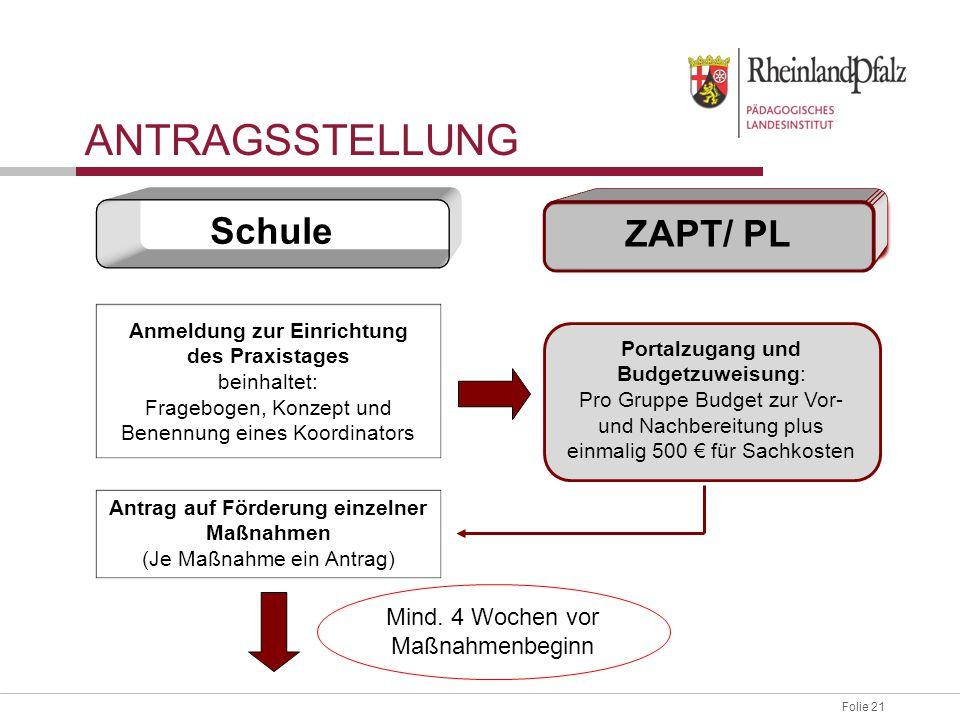 Folie 21 Anmeldung zur Einrichtung des Praxistages beinhaltet: Fragebogen, Konzept und Benennung eines Koordinators Schule ZAPT/ PL Antrag auf Förderu