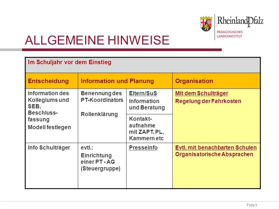 Folie 3 Im Schuljahr vor dem Einstieg EntscheidungInformation und PlanungOrganisation Information des Kollegiums und SEB, Beschluss- fassung Modell fe