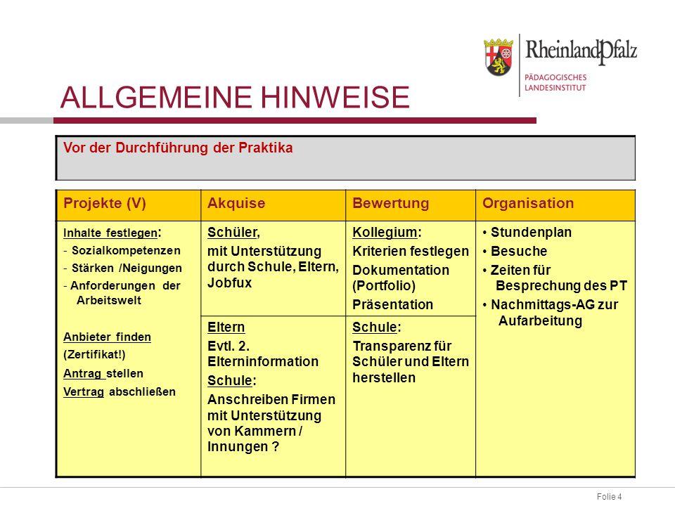 Folie 4 Vor der Durchführung der Praktika Projekte (V)AkquiseBewertungOrganisation Inhalte festlegen : - Sozialkompetenzen - Stärken /Neigungen - Anfo
