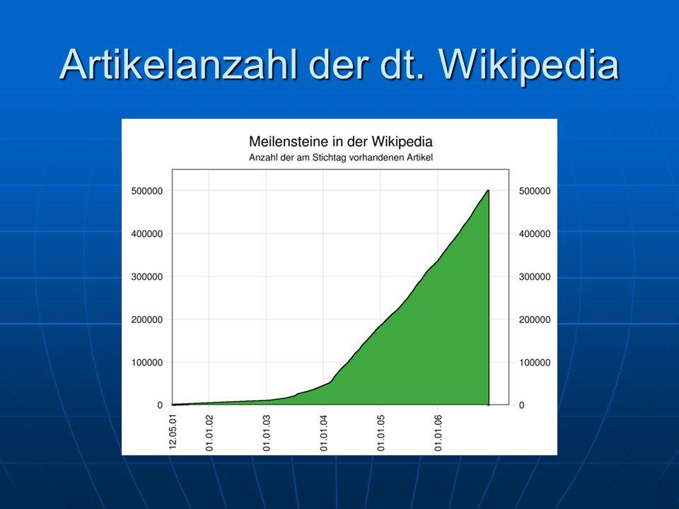 Artikelanzahl der dt. Wikipedia