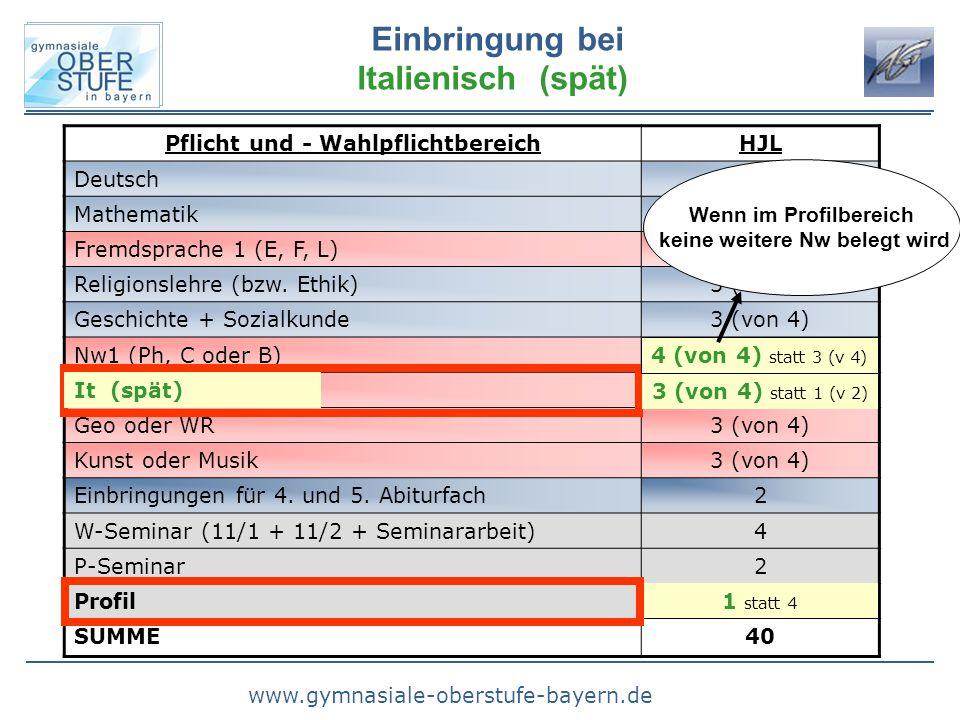www.gymnasiale-oberstufe-bayern.de Pflicht und - WahlpflichtbereichHJL Deutsch4 (von 4) Mathematik4 (von 4) Fremdsprache 1 (E, F, L)4 (von 4) Religion