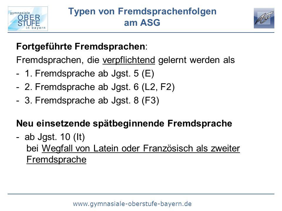 www.gymnasiale-oberstufe-bayern.de Typen von Fremdsprachenfolgen am ASG Fortgeführte Fremdsprachen: Fremdsprachen, die verpflichtend gelernt werden als - 1.