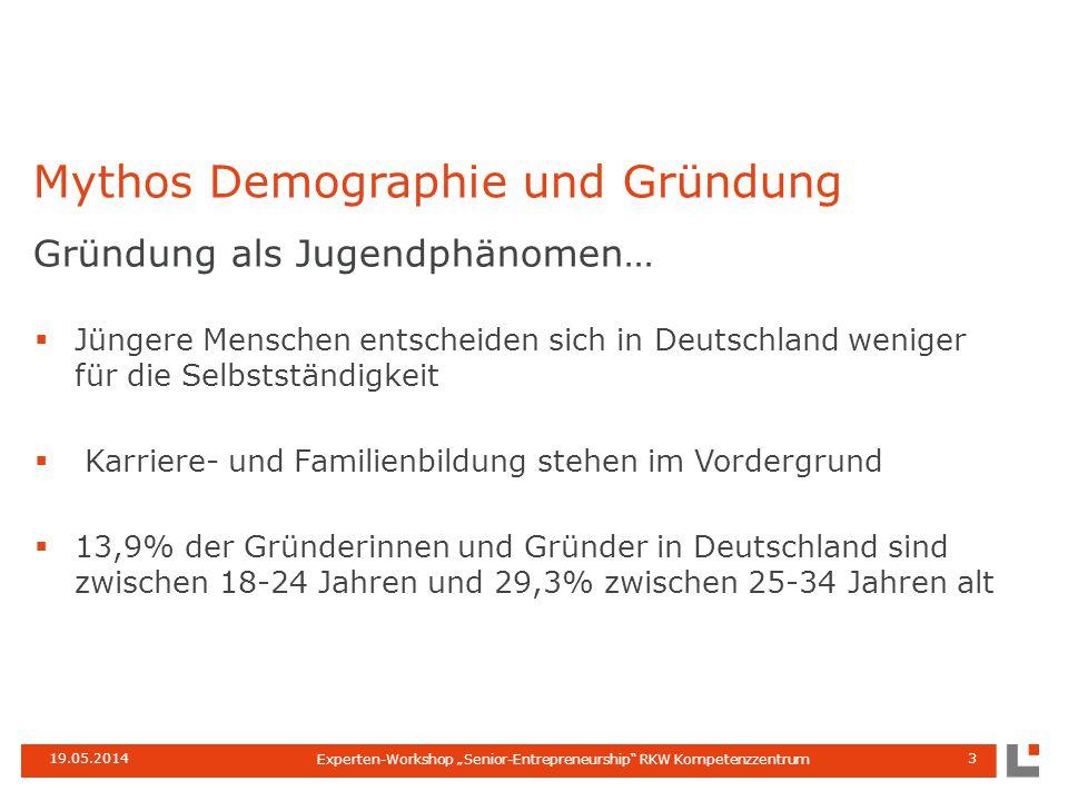 """19.05.2014 Experten-Workshop """"Senior-Entrepreneurship RKW Kompetenzzentrum 3 Gründung als Jugendphänomen…  Jüngere Menschen entscheiden sich in Deutschland weniger für die Selbstständigkeit  Karriere- und Familienbildung stehen im Vordergrund  13,9% der Gründerinnen und Gründer in Deutschland sind zwischen 18-24 Jahren und 29,3% zwischen 25-34 Jahren alt Mythos Demographie und Gründung"""