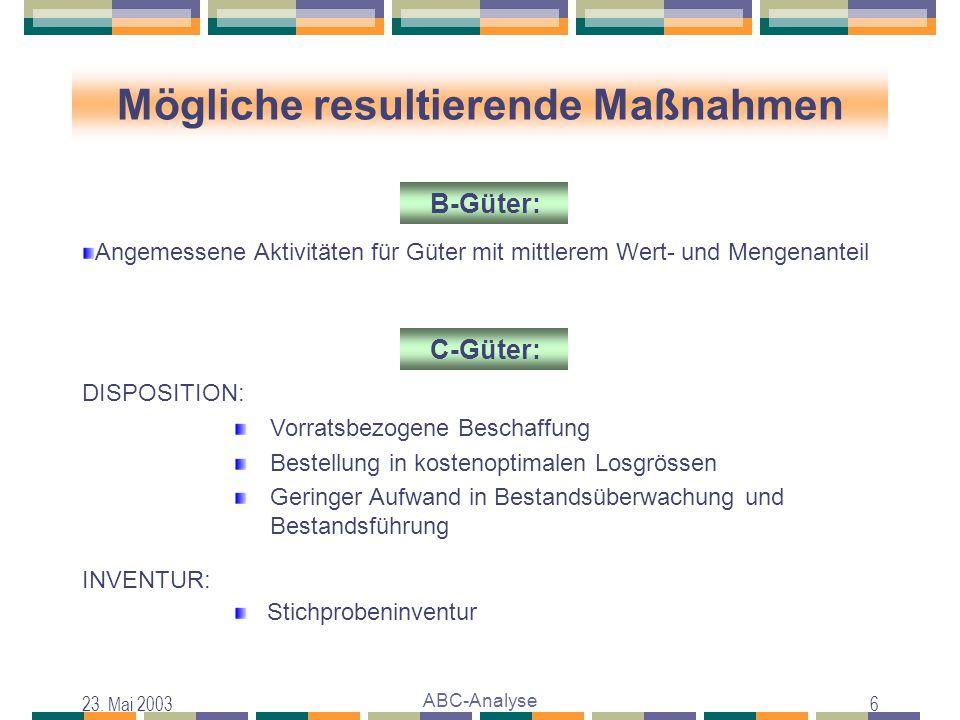 23. Mai 2003 ABC-Analyse 6 Mögliche resultierende Maßnahmen B-Güter: Angemessene Aktivitäten für Güter mit mittlerem Wert- und Mengenanteil C-Güter: D