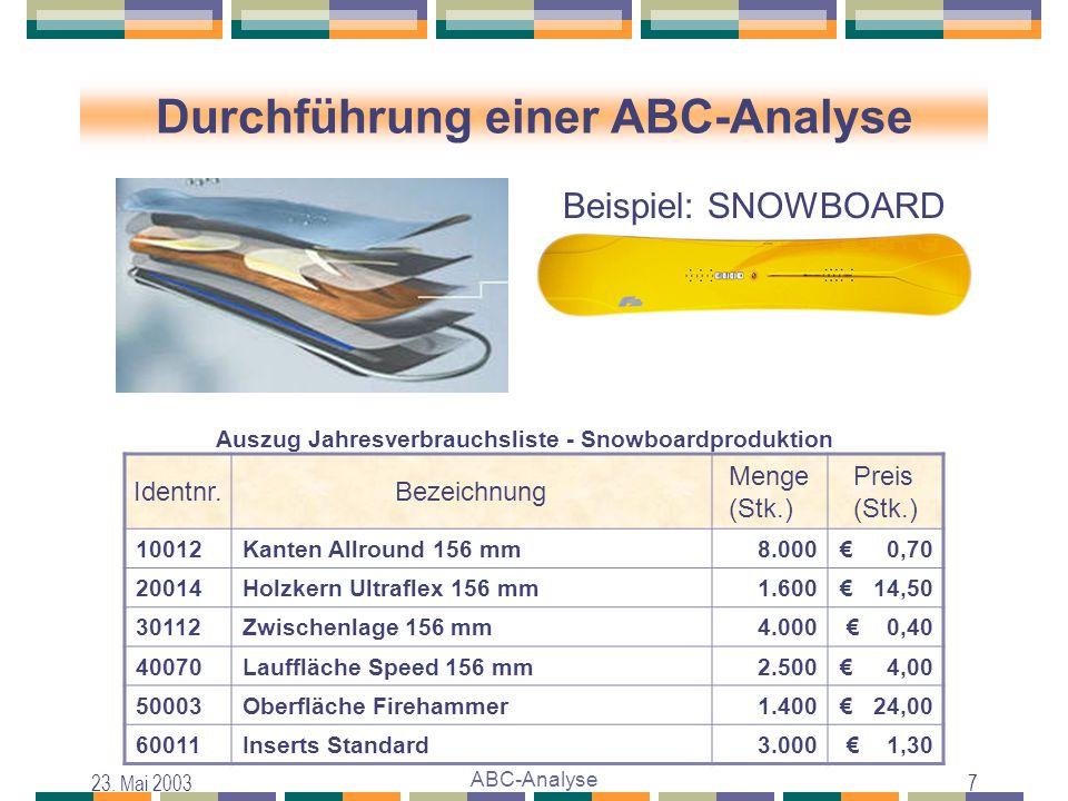 23. Mai 2003 ABC-Analyse 7 Durchführung einer ABC-Analyse Beispiel: SNOWBOARD Identnr.Bezeichnung Menge (Stk.) Preis (Stk.) 10012Kanten Allround 156 m