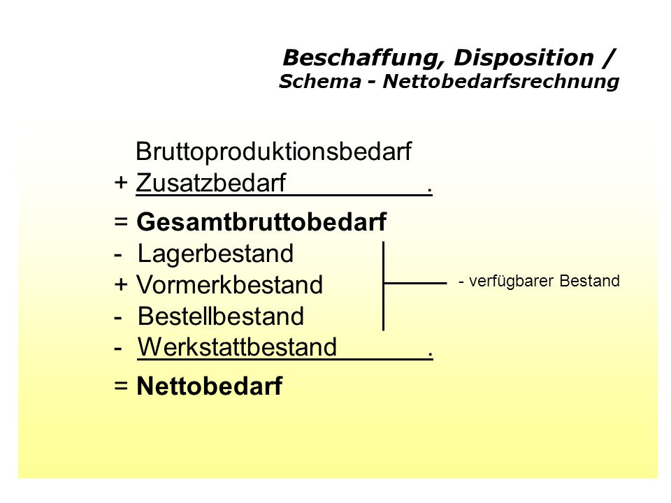 Beschaffung, Disposition / Schema - Nettobedarfsrechnung Bruttoproduktionsbedarf + Zusatzbedarf.