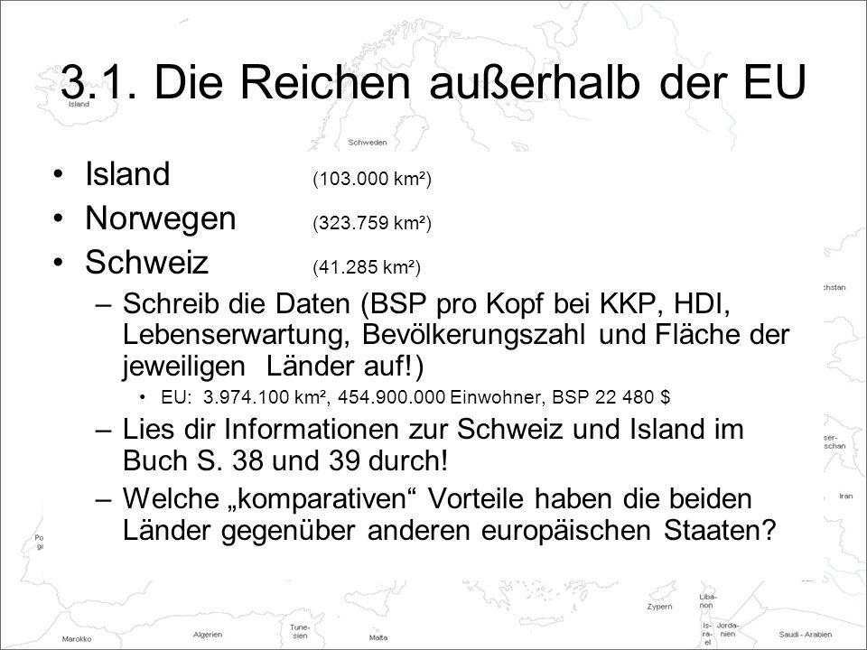 3.1. Die Reichen außerhalb der EU Island (103.000 km²) Norwegen (323.759 km²) Schweiz (41.285 km²) –Schreib die Daten (BSP pro Kopf bei KKP, HDI, Lebe