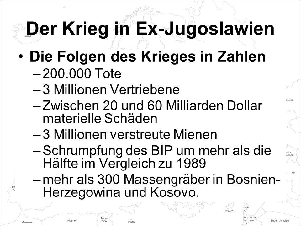 Der Krieg in Ex-Jugoslawien Die Folgen des Krieges in Zahlen –200.000 Tote –3 Millionen Vertriebene –Zwischen 20 und 60 Milliarden Dollar materielle Schäden –3 Millionen verstreute Mienen –Schrumpfung des BIP um mehr als die Hälfte im Vergleich zu 1989 –mehr als 300 Massengräber in Bosnien- Herzegowina und Kosovo.