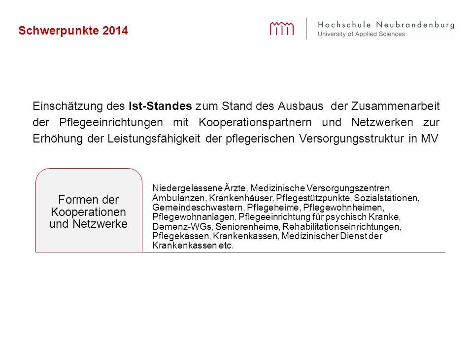 Schwerpunkte 2014 Einschätzung des Ist-Standes zum Stand des Ausbaus der Zusammenarbeit der Pflegeeinrichtungen mit Kooperationspartnern und Netzwerke
