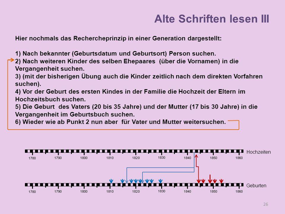 Alte Schriften lesen III Hier nochmals das Rechercheprinzip in einer Generation dargestellt: 1) Nach bekannter (Geburtsdatum und Geburtsort) Person su