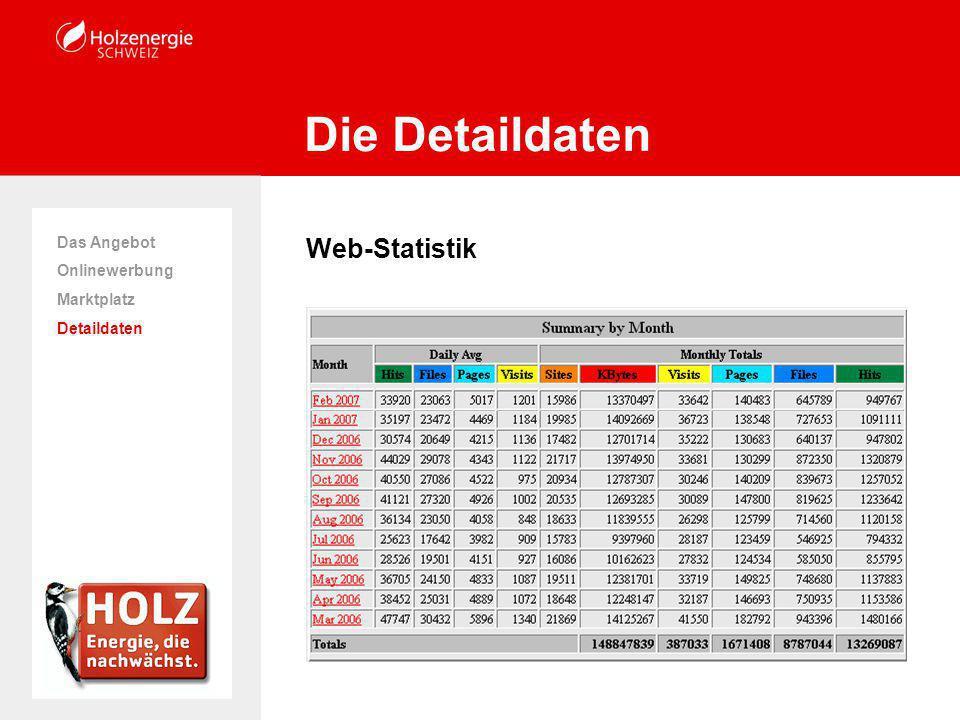 Web-Statistik Die Detaildaten Das Angebot Onlinewerbung Marktplatz Detaildaten