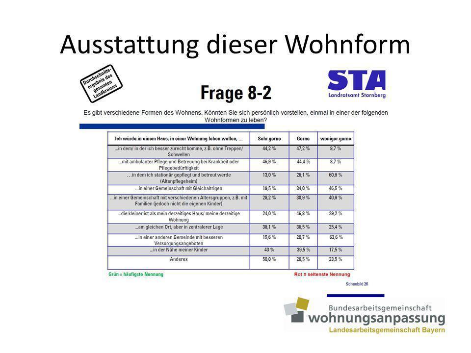 Information www.wohnberatung-bayern.de – Fachstelle für Wohnberatung in Bayern www.wohnen-alter-bayern.de – Koordinationsstelle Wohnen im Alter www.wohnungsanpassung-bag.de – Bundesarbeitsgemeinschaft Wohnungsanpassung e.V.
