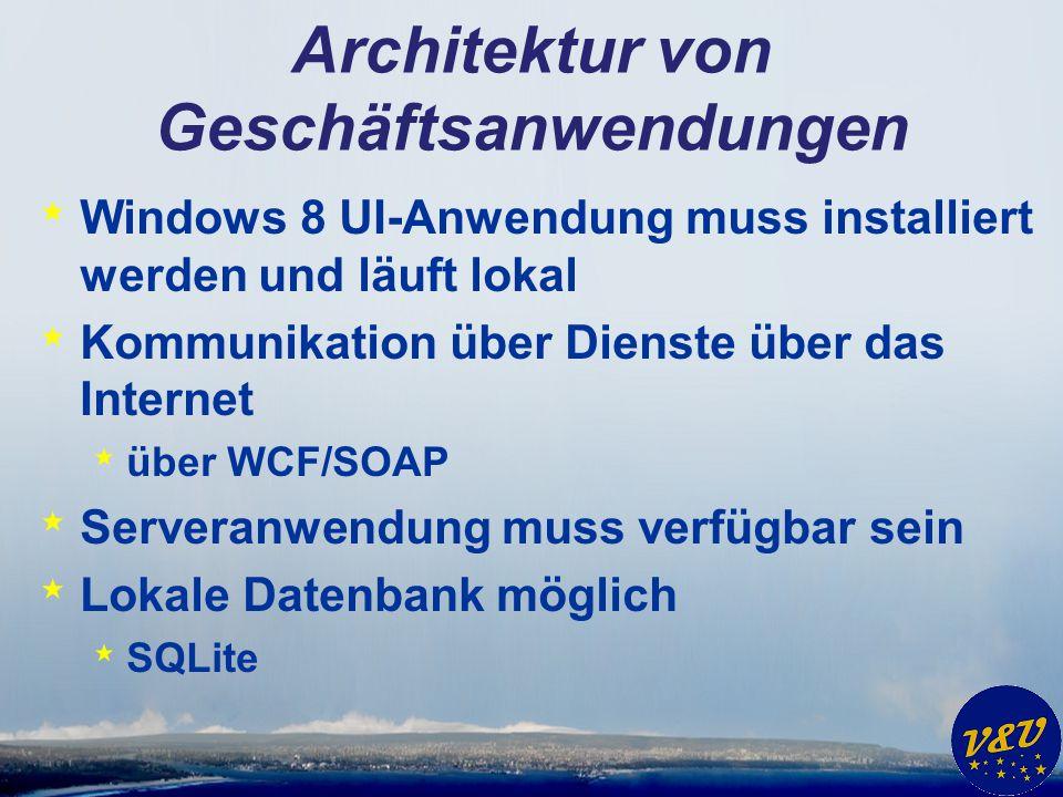 Architektur von Geschäftsanwendungen * Windows 8 UI-Anwendung muss installiert werden und läuft lokal * Kommunikation über Dienste über das Internet *