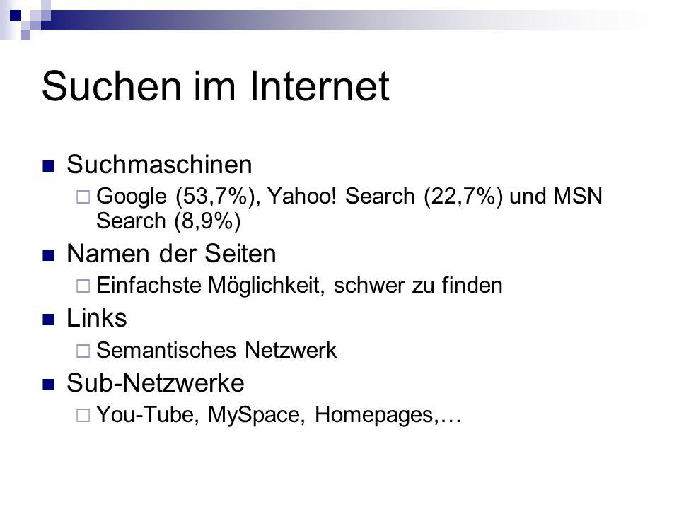 Suchen im Internet Suchmaschinen  Google (53,7%), Yahoo.