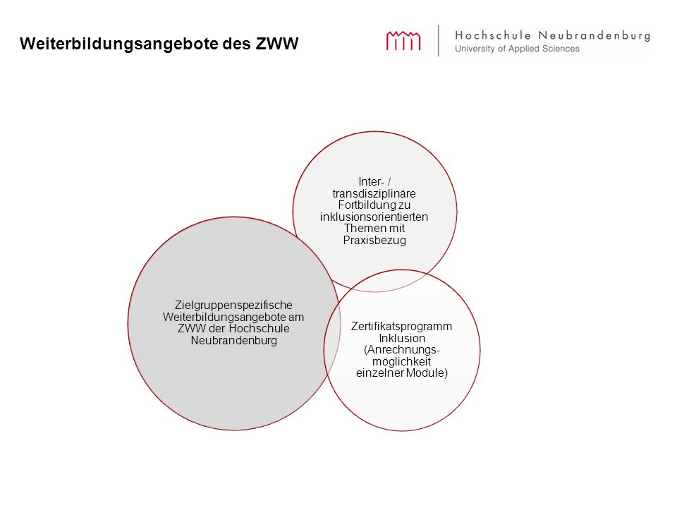 Weiterbildungsangebote des ZWW Inter- / transdisziplinäre Fortbildung zu inklusionsorientierten Themen mit Praxisbezug Zielgruppenspezifische Weiterbildungsangebote am ZWW der Hochschule Neubrandenburg Zertifikatsprogramm Inklusion (Anrechnungs- möglichkeit einzelner Module)