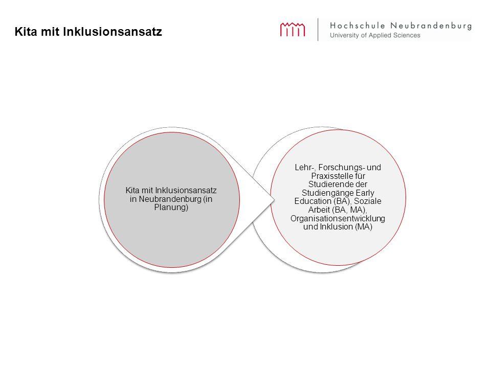 Kita mit Inklusionsansatz Lehr-, Forschungs- und Praxisstelle für Studierende der Studiengänge Early Education (BA), Soziale Arbeit (BA, MA), Organisationsentwicklung und Inklusion (MA) Kita mit Inklusionsansatz in Neubrandenburg (in Planung)