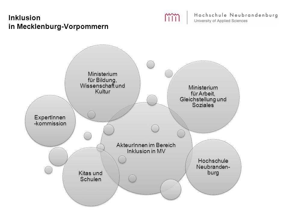 Inklusion in Mecklenburg-Vorpommern AkteurInnen im Bereich Inklusion in MV ExpertInnen- kommission Hochschule Neubranden- burg Ministerium für Bildung, Wissenschaft und Kultur Kitas und Schulen Ministerium für Arbeit, Gleichstellung und Soziales