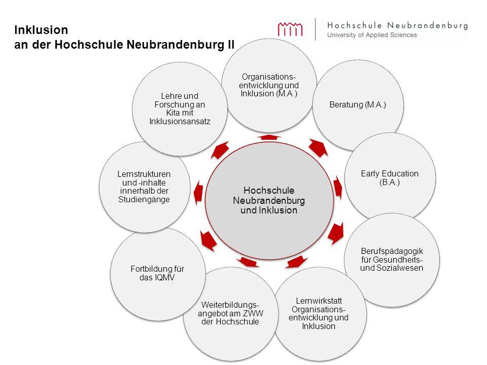 Inklusion an der Hochschule Neubrandenburg II Hochschule Neubrandenburg und Inklusion Organisations- entwicklung und Inklusion (M.A.) Beratung (M.A.)
