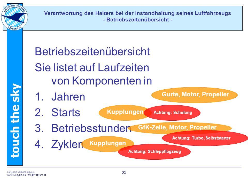 touch the sky Luftsport-Verband Bayern www.lvbayern.de info@lvbayern.de 23 Betriebszeitenübersicht Sie listet auf Laufzeiten von Komponenten in 1.Jahr