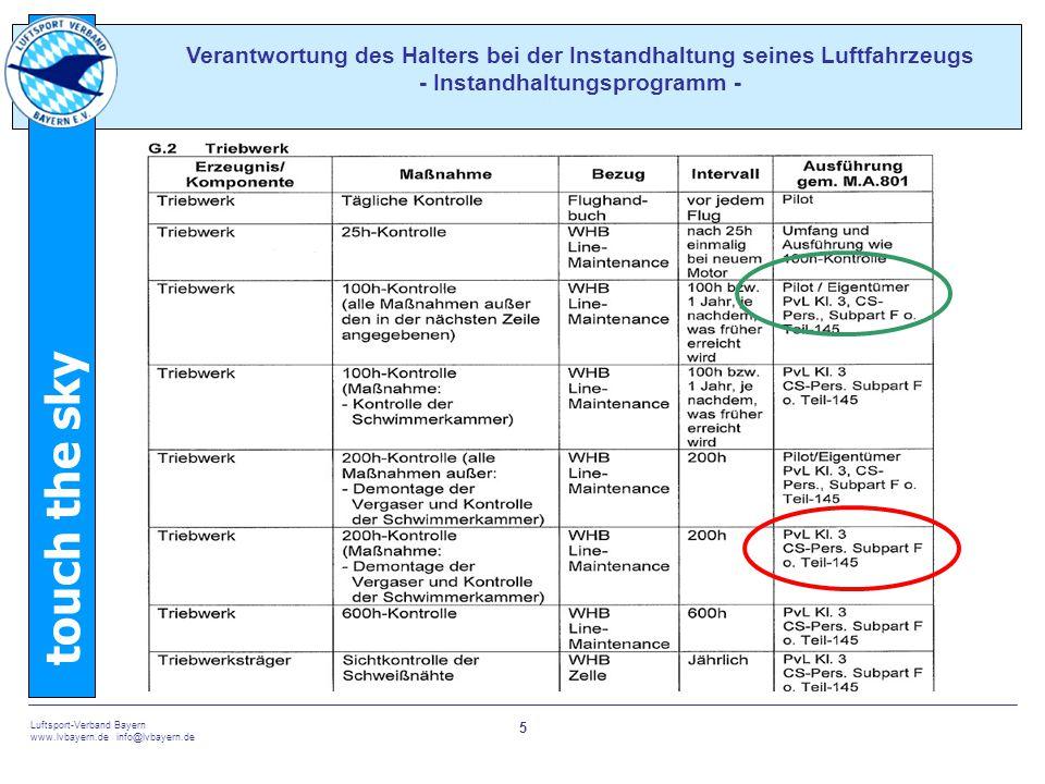 touch the sky Luftsport-Verband Bayern www.lvbayern.de info@lvbayern.de 16 Verantwortung des Halters bei der Instandhaltung seines Luftfahrzeugs - LTAs / ADs - Luftfahrzeugzelle Propeller Gemäß M.A.305 ist der Halter verpflichtet, eine Übersicht über alle auf das Luftfahrzeug zutreffenden ADs zu führen die den Status der einzelnen Maßnahmen darstellt Maßnahmen 1 2 3 Fristen offen !