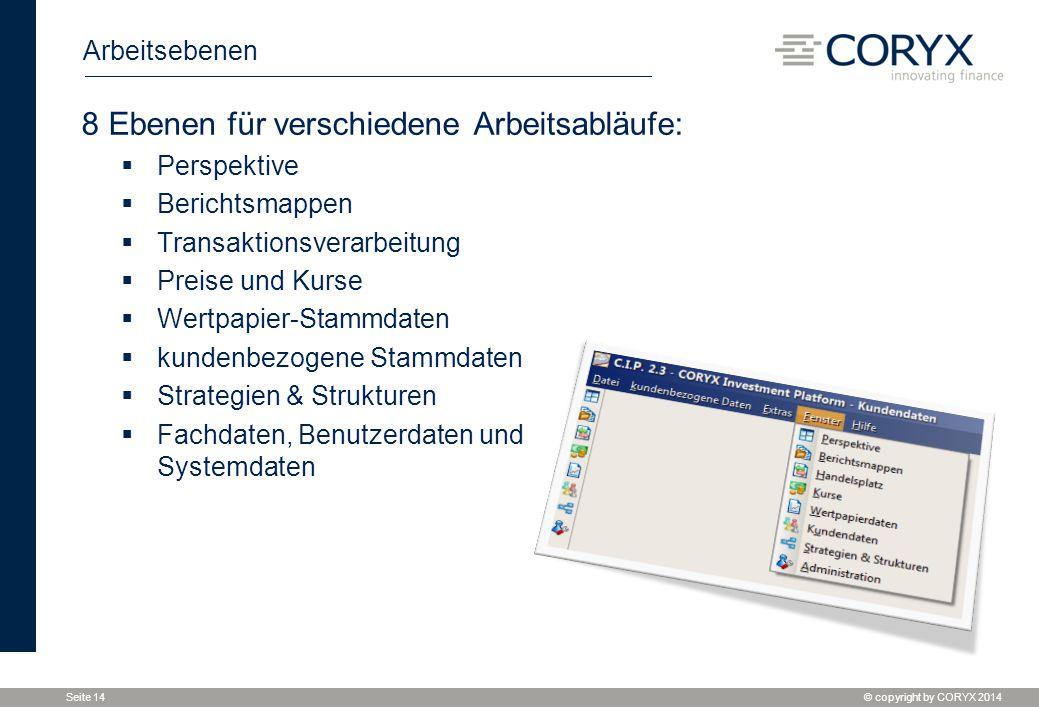 © copyright by CORYX 2014 Seite 14 Arbeitsebenen 8 Ebenen für verschiedene Arbeitsabläufe:  Perspektive  Berichtsmappen  Transaktionsverarbeitung 