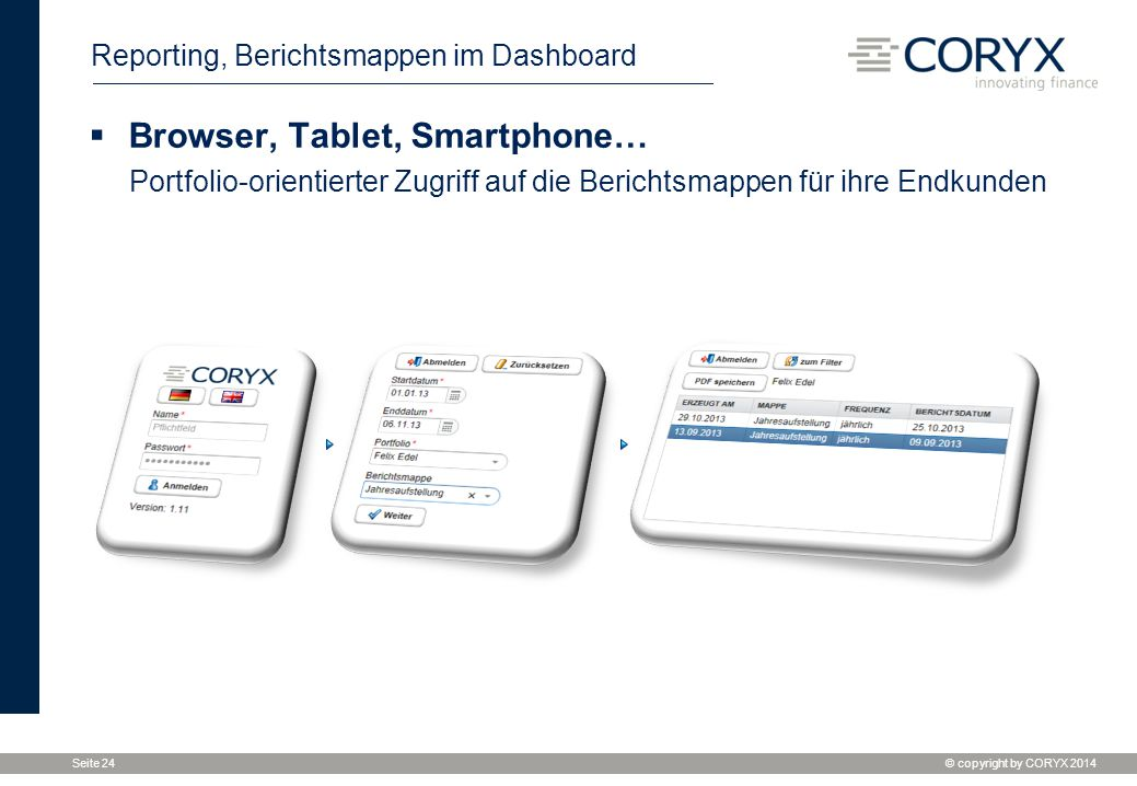 © copyright by CORYX 2014 Seite 24 Reporting, Berichtsmappen im Dashboard  Browser, Tablet, Smartphone… Portfolio-orientierter Zugriff auf die Berichtsmappen für ihre Endkunden