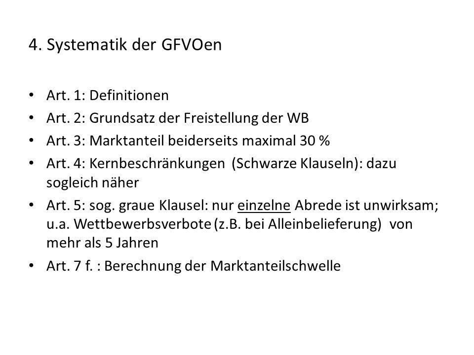 4. Systematik der GFVOen Art. 1: Definitionen Art. 2: Grundsatz der Freistellung der WB Art. 3: Marktanteil beiderseits maximal 30 % Art. 4: Kernbesch