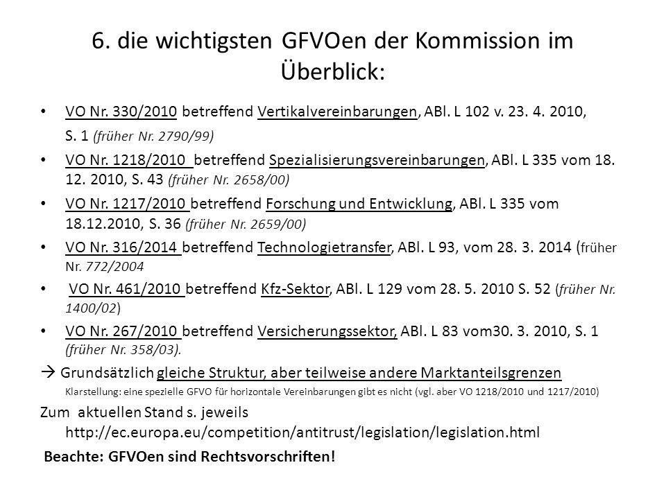 6. die wichtigsten GFVOen der Kommission im Überblick: VO Nr. 330/2010 betreffend Vertikalvereinbarungen, ABl. L 102 v. 23. 4. 2010, S. 1 (früher Nr.