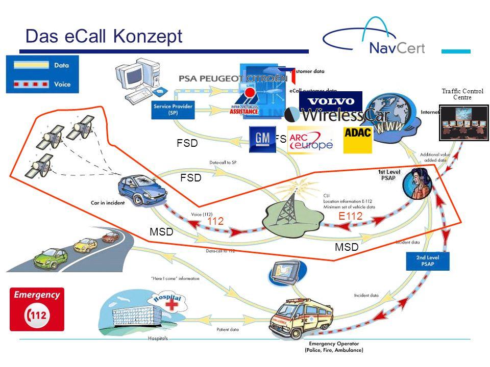 Traffic Control Centre The eCall concept MSD FSD 112 E112 FSD Das eCall Konzept