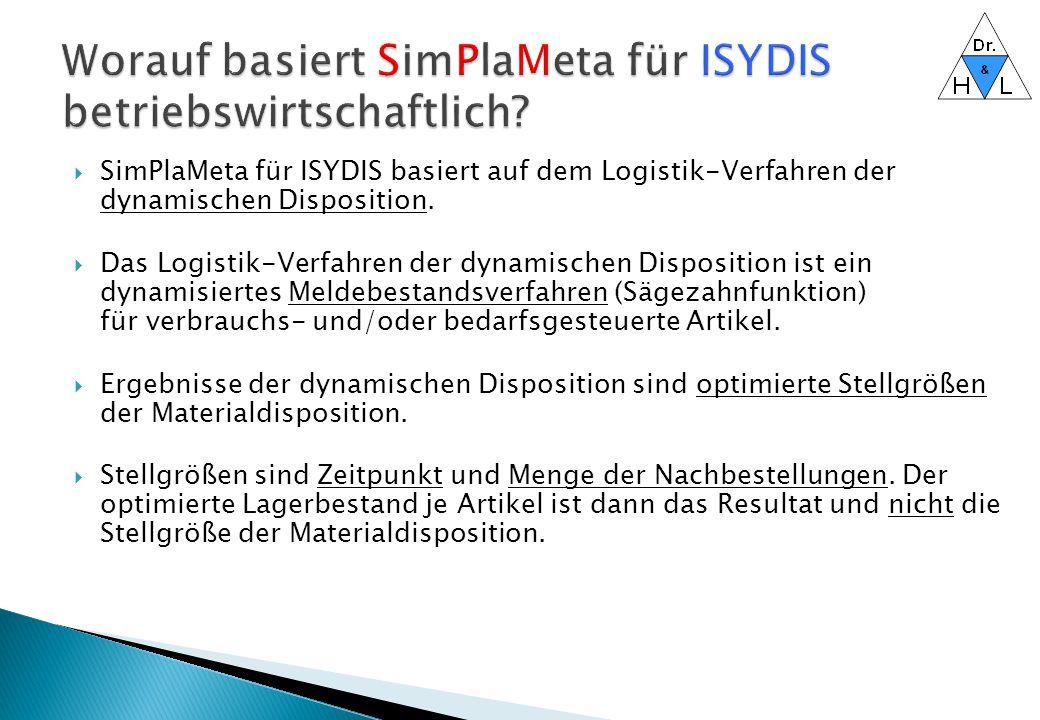  SimPlaMeta für ISYDIS basiert auf dem Logistik-Verfahren der dynamischen Disposition.  Das Logistik-Verfahren der dynamischen Disposition ist ein d