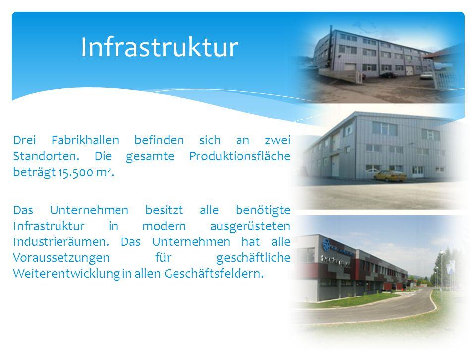 Drei Fabrikhallen befinden sich an zwei Standorten. Die gesamte Produktionsfläche beträgt 15.500 m 2. Das Unternehmen besitzt alle benötigte Infrastru