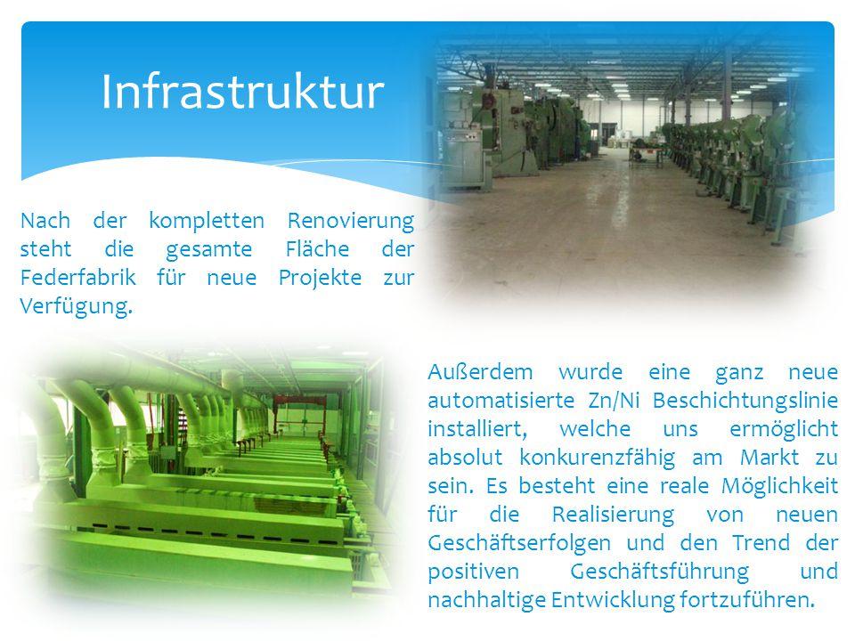 Nach der kompletten Renovierung steht die gesamte Fläche der Federfabrik für neue Projekte zur Verfügung. Außerdem wurde eine ganz neue automatisierte