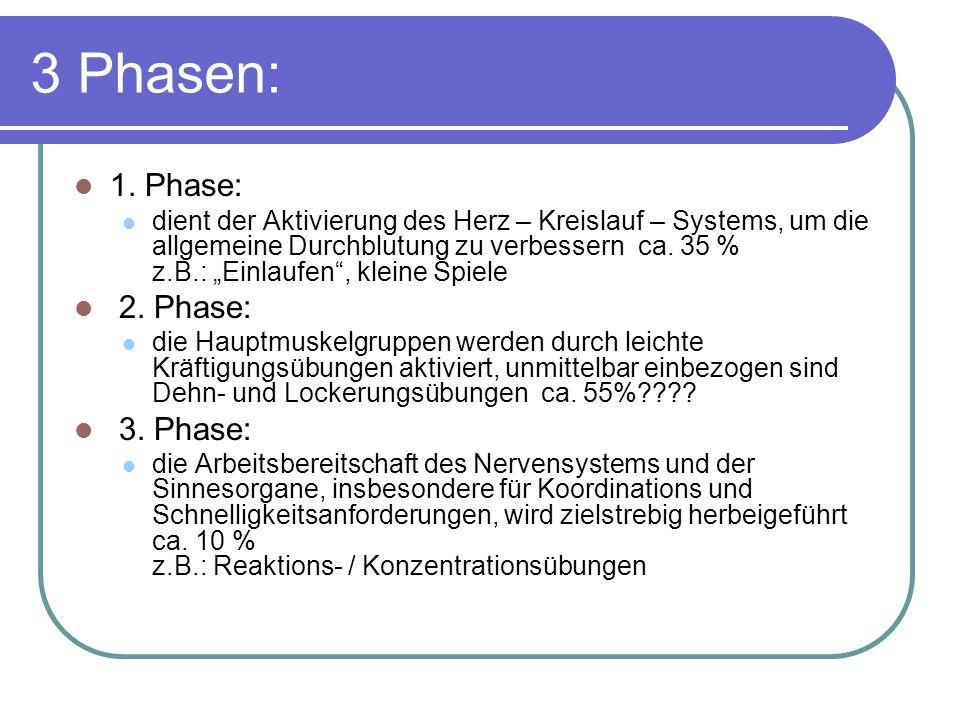 3 Phasen: 1.