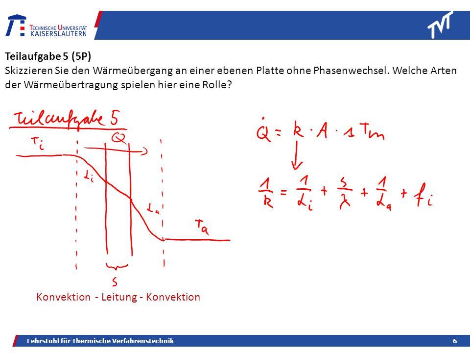 Lehrstuhl für Thermische Verfahrenstechnik6 Teilaufgabe 5 (5P) Skizzieren Sie den Wärmeübergang an einer ebenen Platte ohne Phasenwechsel.