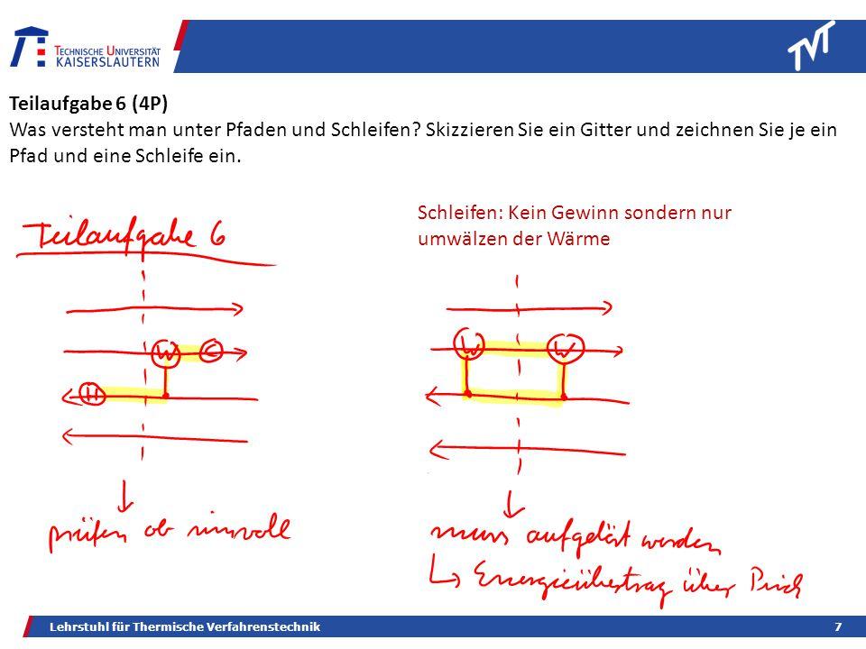 Lehrstuhl für Thermische Verfahrenstechnik7 Teilaufgabe 6 (4P) Was versteht man unter Pfaden und Schleifen.