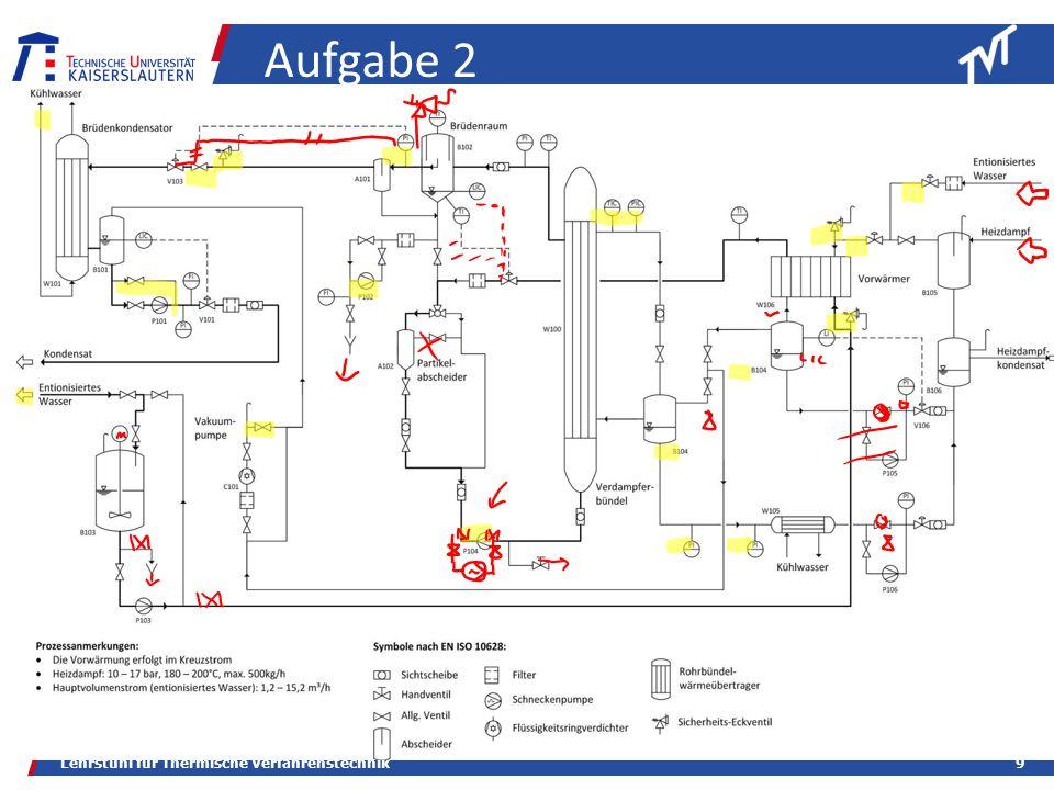 Lehrstuhl für Thermische Verfahrenstechnik9 Aufgabe 2