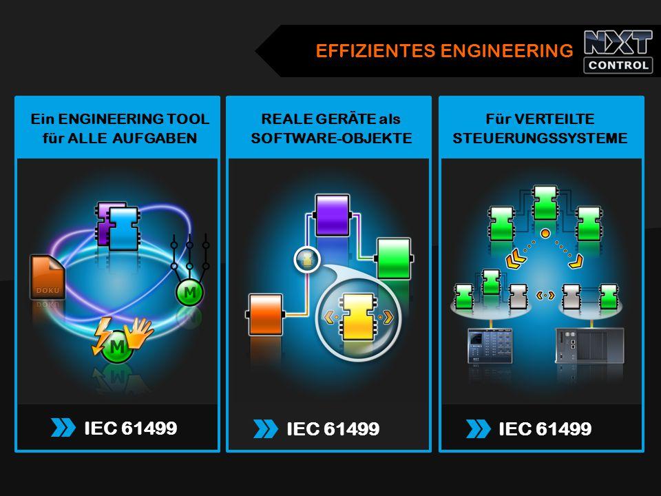 Für VERTEILTE STEUERUNGSSYSTEME REALE GERÄTE als SOFTWARE-OBJEKTE IEC 61499 Ein ENGINEERING TOOL für ALLE AUFGABEN IEC 61499 EFFIZIENTES ENGINEERING