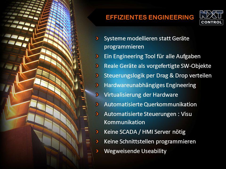 Systeme modellieren statt Geräte programmieren Ein Engineering Tool für alle Aufgaben Reale Geräte als vorgefertigte SW-Objekte Steuerungslogik per Dr