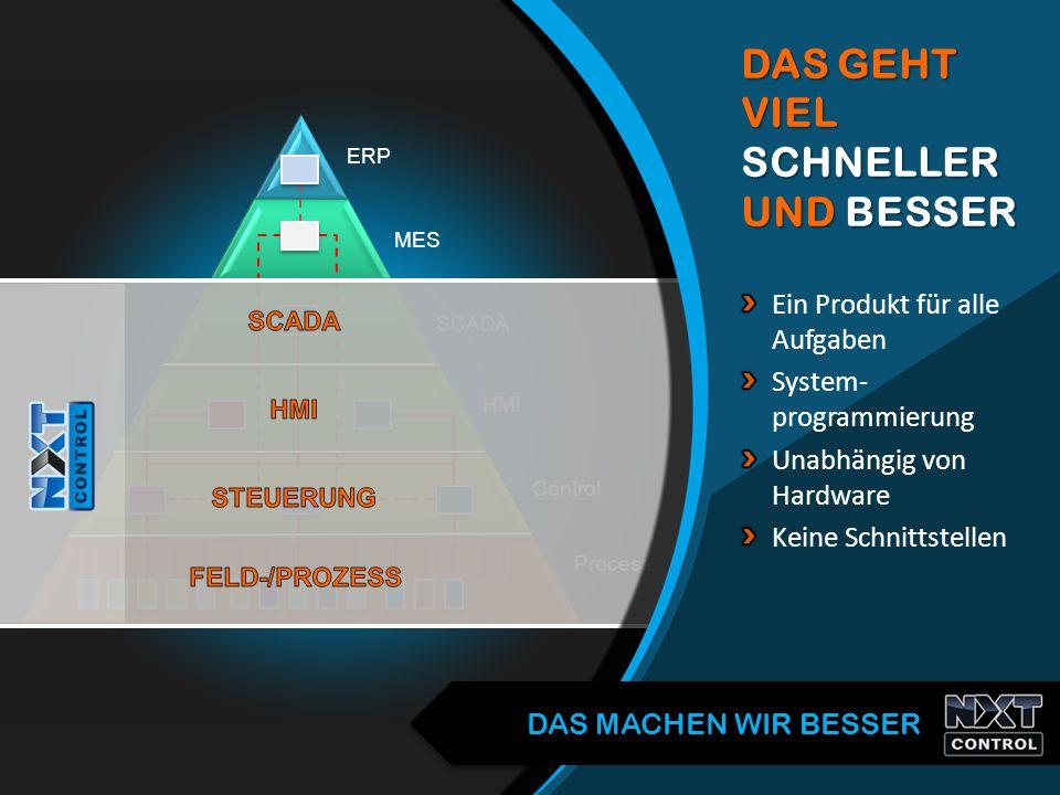 HMI Control Process ERP MES SCADA Ein Produkt für alle Aufgaben System- programmierung Unabhängig von Hardware Keine Schnittstellen DAS GEHT VIEL SCHN