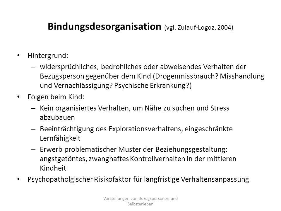 Bindungsdesorganisation (vgl. Zulauf-Logoz, 2004) Hintergrund: – widersprüchliches, bedrohliches oder abweisendes Verhalten der Bezugsperson gegenüber