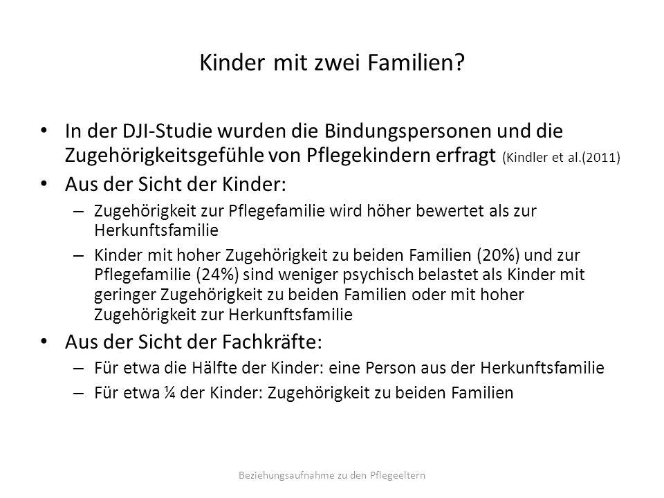Kinder mit zwei Familien? In der DJI-Studie wurden die Bindungspersonen und die Zugehörigkeitsgefühle von Pflegekindern erfragt (Kindler et al.(2011)