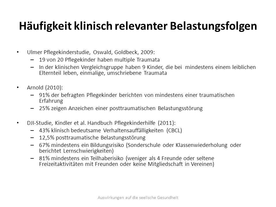 Häufigkeit klinisch relevanter Belastungsfolgen Ulmer Pflegekinderstudie, Oswald, Goldbeck, 2009: – 19 von 20 Pflegekinder haben multiple Traumata – I