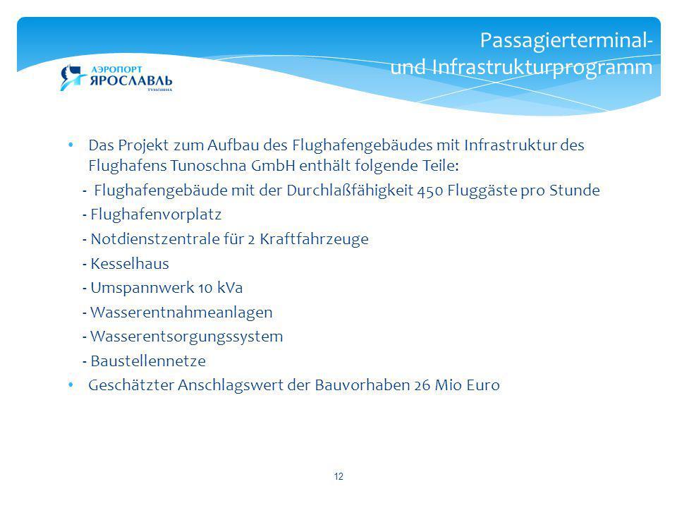 12 Passagierterminal- und Infrastrukturprogramm Das Projekt zum Aufbau des Flughafengebäudes mit Infrastruktur des Flughafens Tunoschna GmbH enthält f