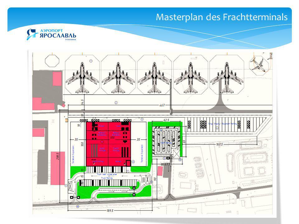 15 Masterplan des Frachtterminals