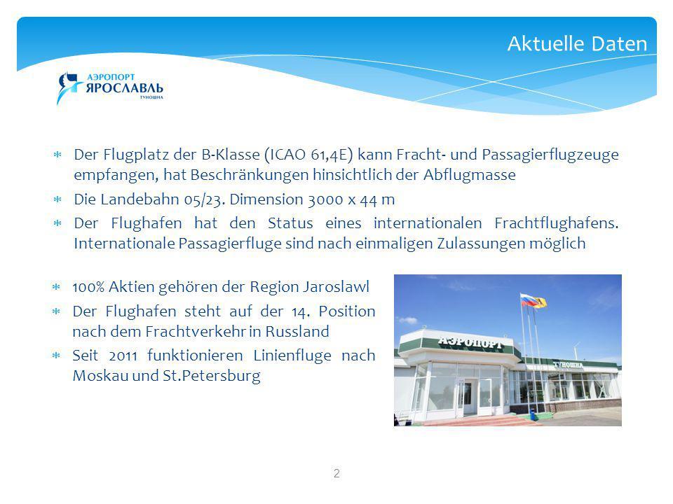 2 Aktuelle Daten  Der Flugplatz der B-Klasse (ICAO 61,4Е) kann Fracht- und Passagierflugzeuge empfangen, hat Beschränkungen hinsichtlich der Abflugma