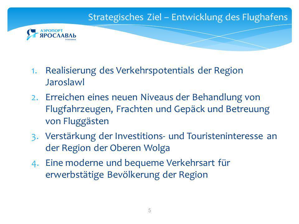5 Strategisches Ziel – Entwicklung des Flughafens 1.Realisierung des Verkehrspotentials der Region Jaroslawl 2.Erreichen eines neuen Niveaus der Behan