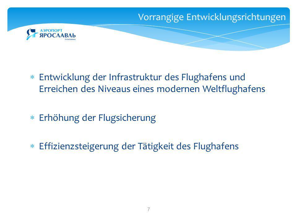 7 Vorrangige Entwicklungsrichtungen  Entwicklung der Infrastruktur des Flughafens und Erreichen des Niveaus eines modernen Weltflughafens  Erhöhung