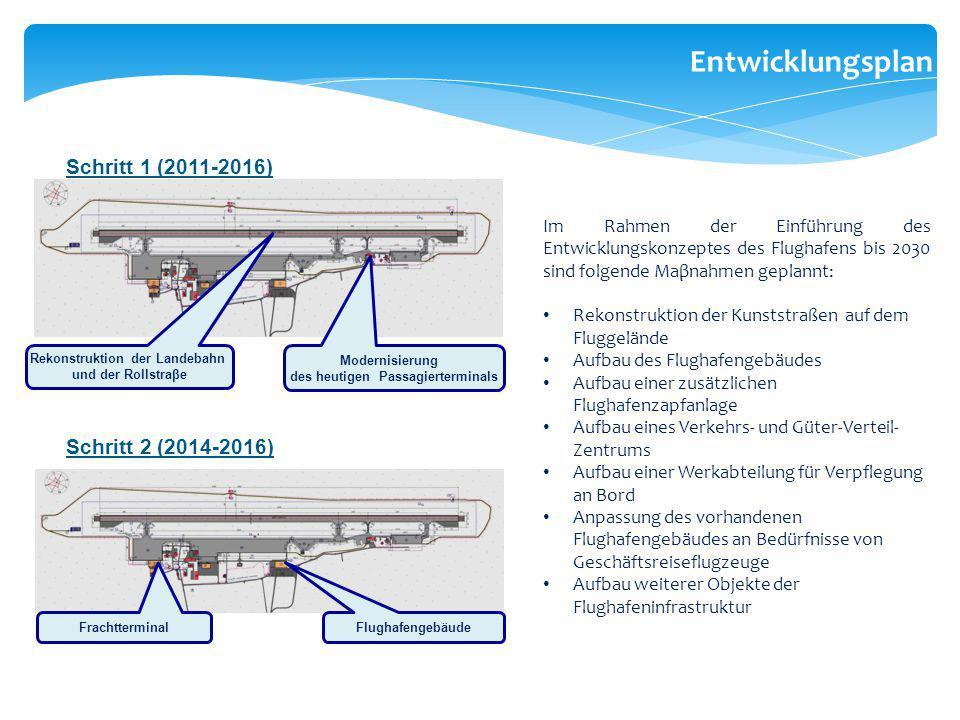 Schritt 1 (2011-2016) Schritt 2 (2014-2016) Im Rahmen der Einführung des Entwicklungskonzeptes des Flughafens bis 2030 sind folgende Maβnahmen geplann