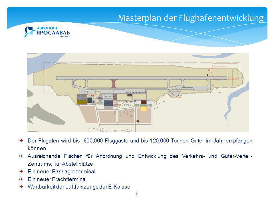 9 Masterplan der Flughafenentwicklung  Der Flugafen wird bis 600,000 Fluggäste und bis 120,000 Tonnen Güter im Jahr empfangen können  Ausreichende F
